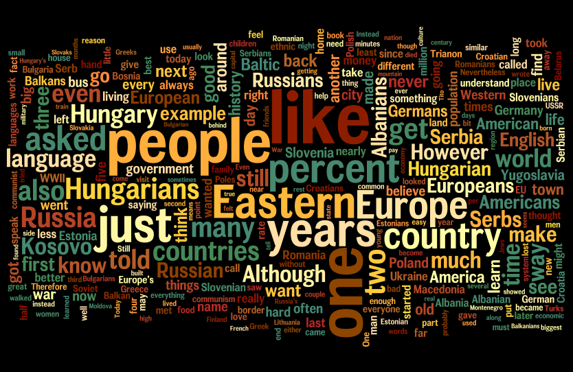 The Hidden Europe wordle 1