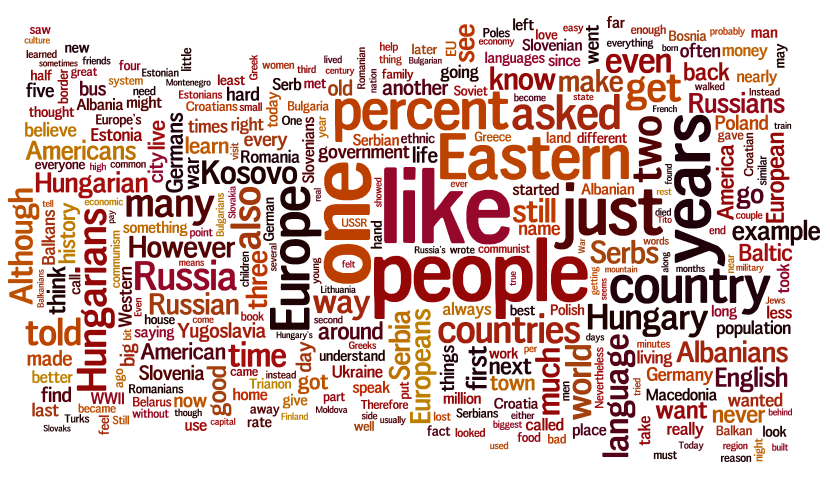 The Hidden Europe wordle 9