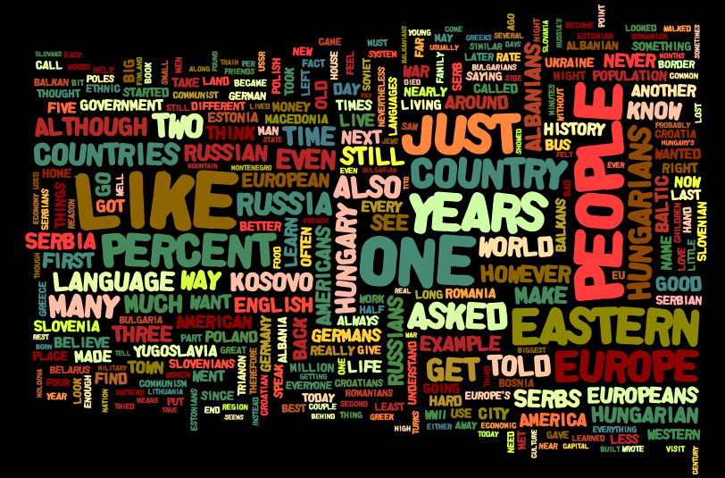 The Hidden Europe wordle dark