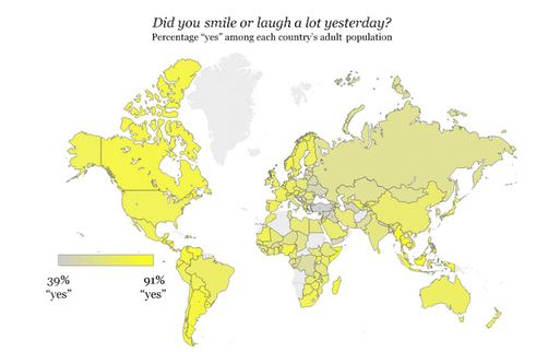 How often do you smile and laugh?