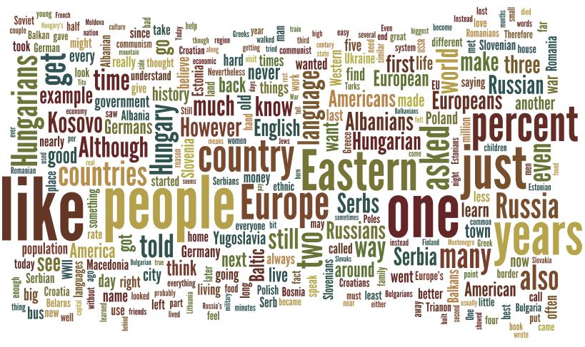 wordles and word clouds the hidden europe books work
